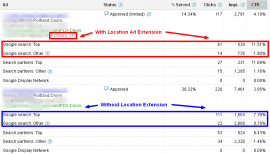 Google-AdWords-Location-Ad-Extensions-Results-Example